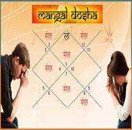 https://divinityworld.com/wp-content/uploads/2019/12/Mangal-Dosha.png