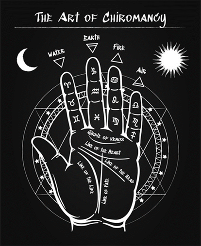 https://divinityworld.com/wp-content/uploads/2019/12/Palmistry_2.png